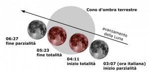 luna-rossa-28set2015