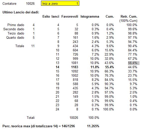 Risk maganer - Analisi Montecarlo