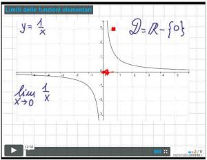 Videolezione sui limiti delle funzioni elementari