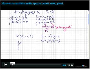 Videolezione di geometria analitica nello spazio: punti, rette e piani