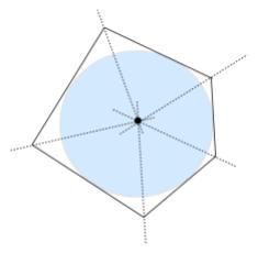 Poligono circoscrivibile se e solo se le bisettrici degli angoli interni passano per uno stesso punto