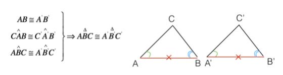 Secondo criterio di congruenza dei triangoli