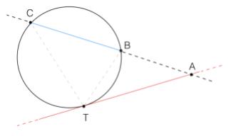Teorema della tangente e della secante