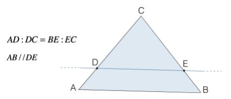 Teorema (parallela ad un lato del triangolo)