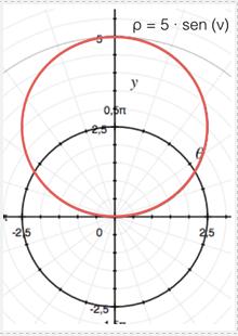 relazioni extraconiugali gratis come si calcola il perimetro di un cerchio