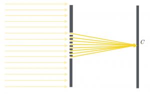 La Diffrazione Della Luce Matematicamente