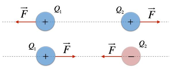 Misuratore di flusso di massa agganciare il disegno