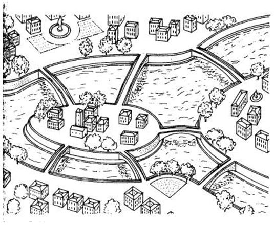 Mappa di Königsberg con i 7 ponti sul fiume Pregel