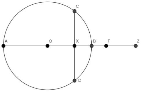 Al-mahani risoluzione dell'equazione di terzo grado (lemma di archimede)