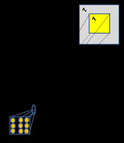 Fascio laser puntato control la vela della sonda