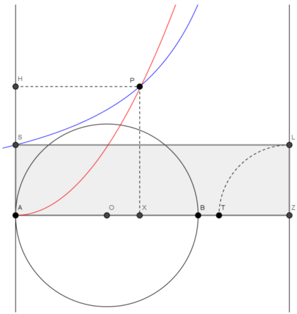 Grafico della parabola per la risoluzione del lemma di Archimede