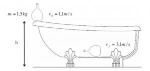 Altezza Di Una Vasca Da Bagno.Un Flacone Di Detersivo Di Massa 1 5 Kg Scivola Dal Bordo Di Una