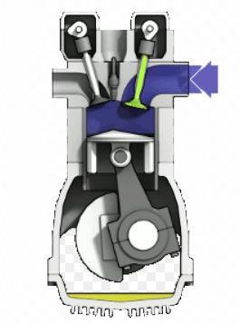 Schema motore auto