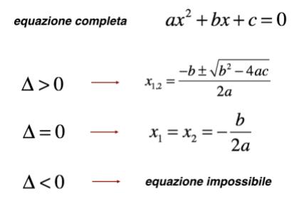 equazioni di secondo grado complete matematicamente