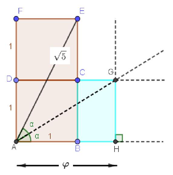 Figura 1: Costruzione segmento di misura ϕ