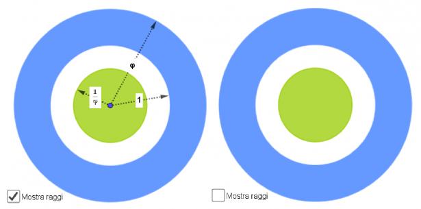 Figura 2: Tre superfici (corona circolare esterna, corona circolare centrale, cerchio centrale) in rapporto aureo