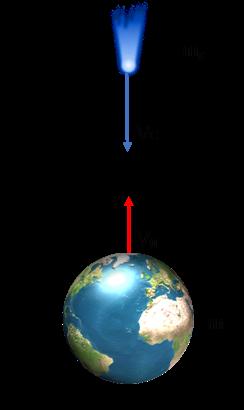 Impatto terra cometa al perielio