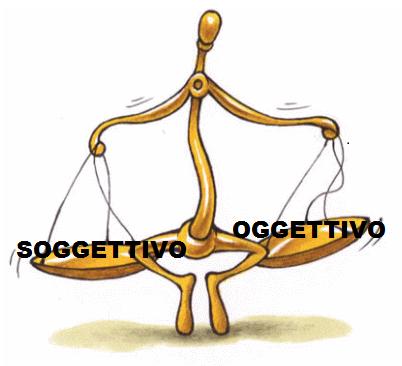 Figura soggettivo e oggettivo