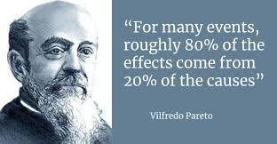 Foto e legge euristica di VIlfredo Pareto.