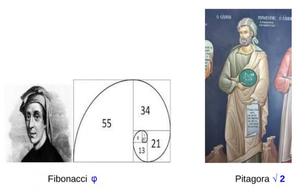 Fibonacci e Pitagora