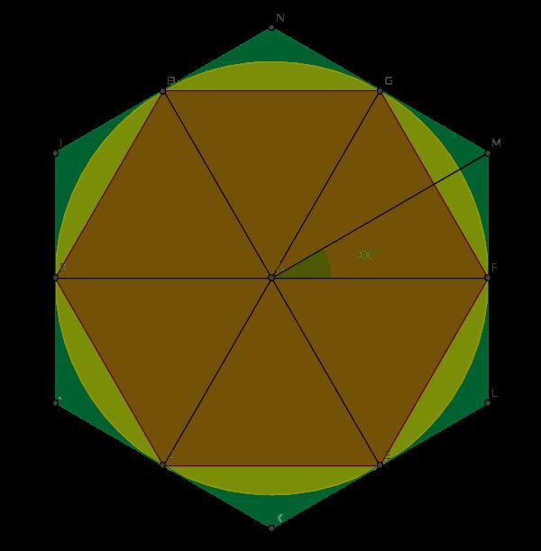 Metodo di esaustione di Archimede