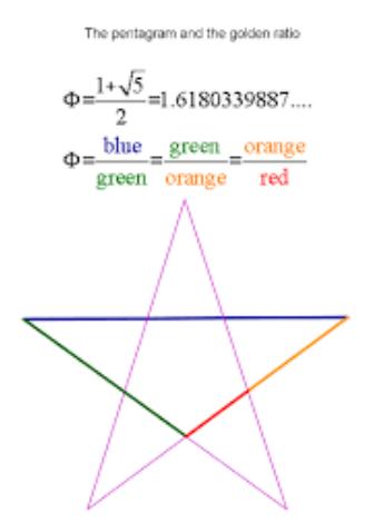 Pentagramma e rapporto aureo
