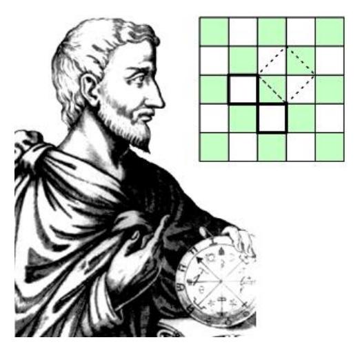 Piastrelle e teorema di Pitagora