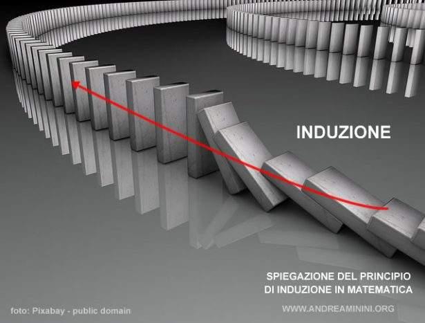 Spiegazione del principio di induzione