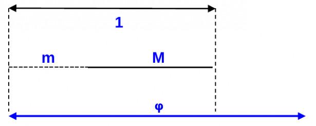 Suddivisione di un segmento in un rapporto aureo