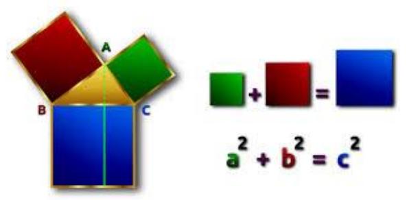 Teorema di Pitagora e radice di 2
